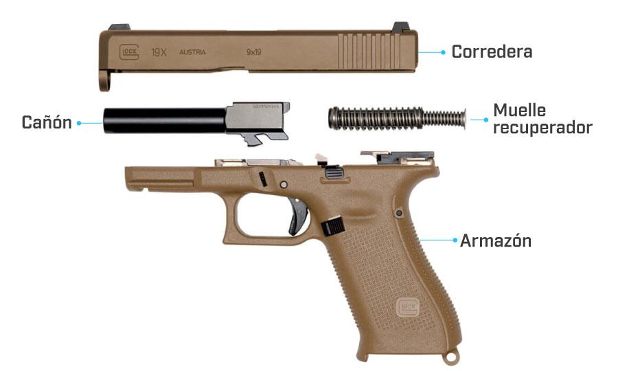 desarme pistola glock 19x