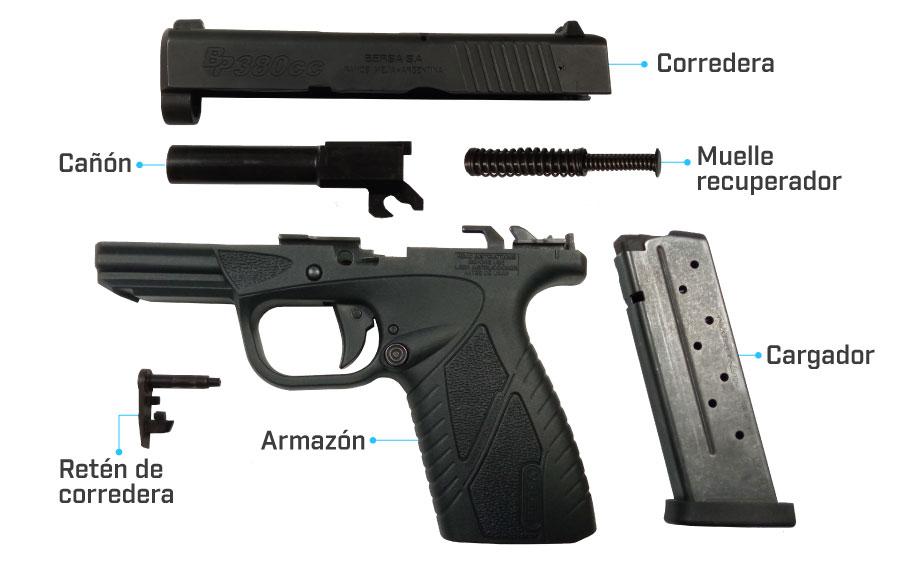despiece pistola bersa bp380cc