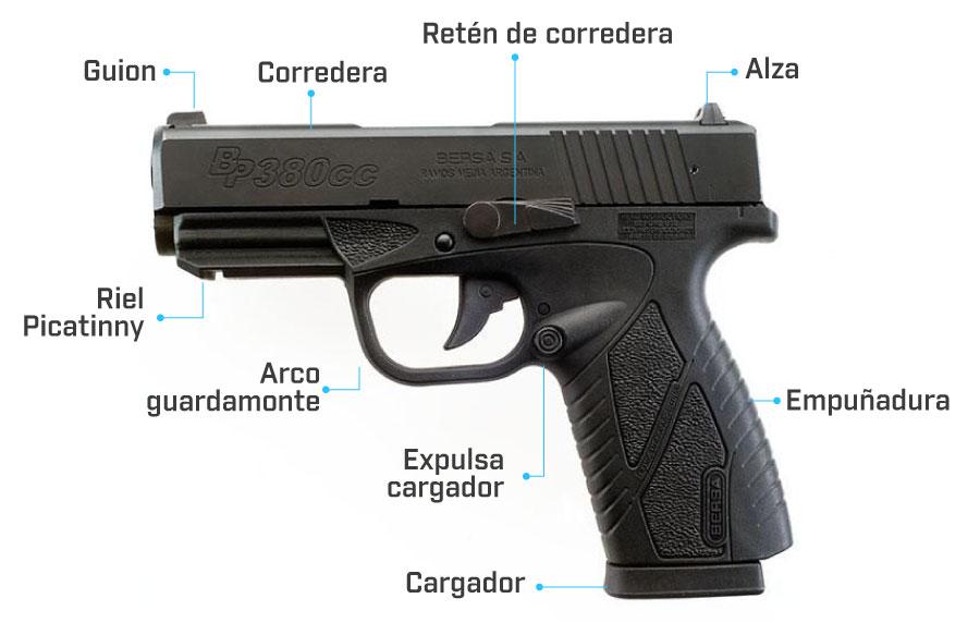 partes de la pistola bersa bp380cc