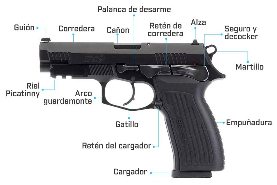 partes de la pistola bersa tpr 9