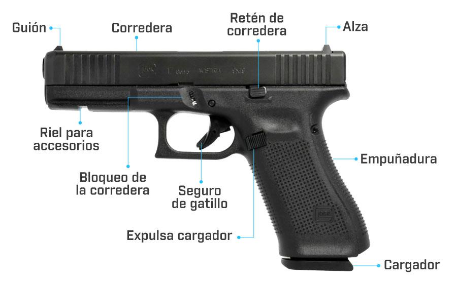 partes de la pistola glock 17 generacion 5