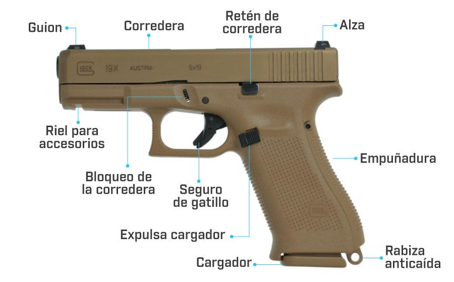 partes de la pistola glock 19x