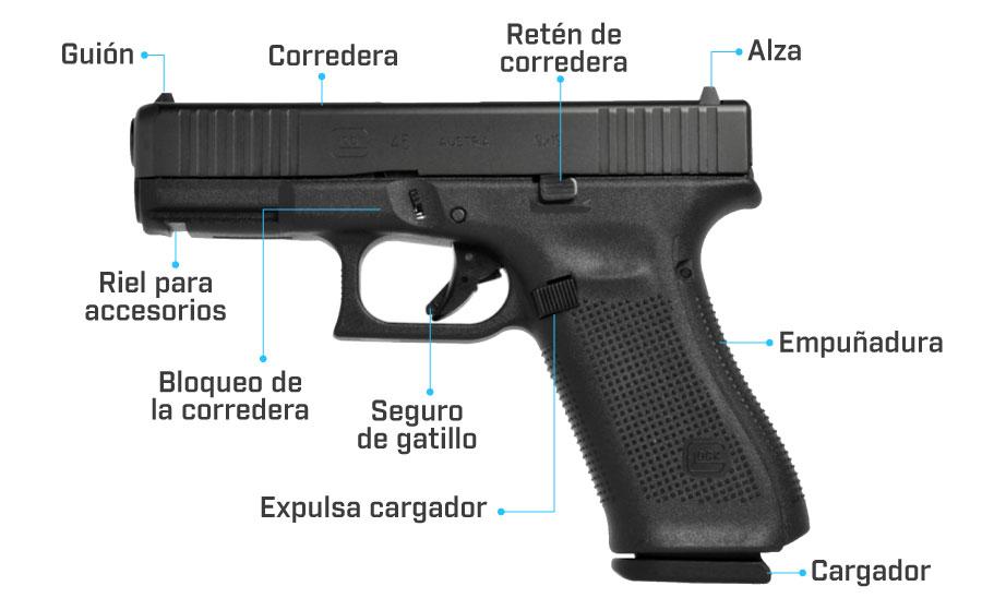 partes de la pistola glock 45 generacion 5