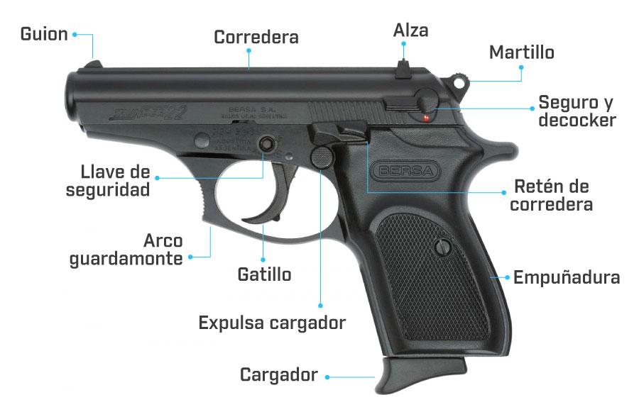 partes de la pistola bersa thunder 22 pavonada