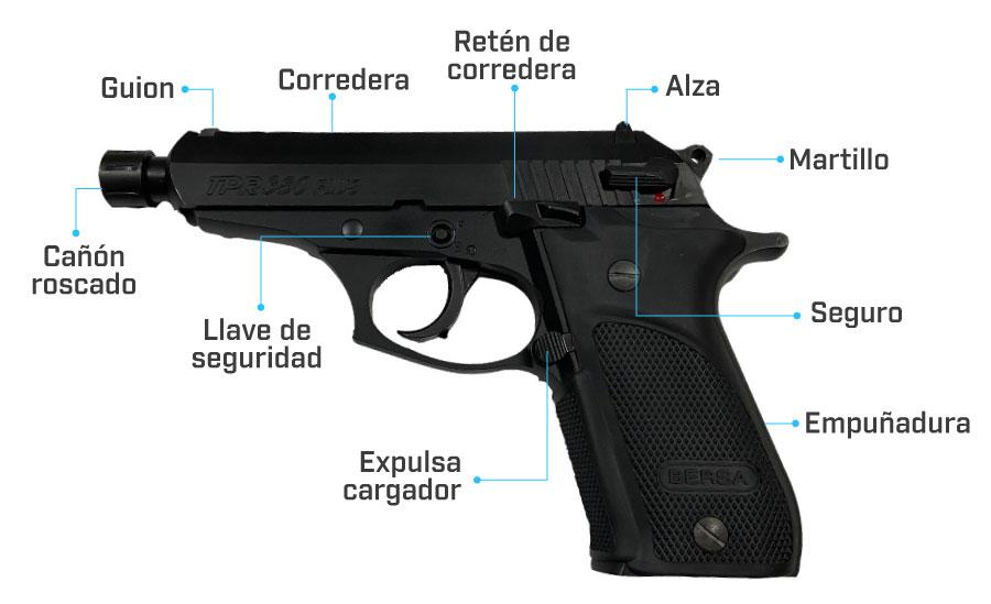 partes de la pistola bersa tpr380 plus nickel