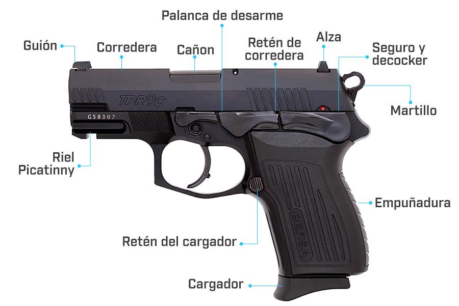partes de la pistola bersa tpr 9c