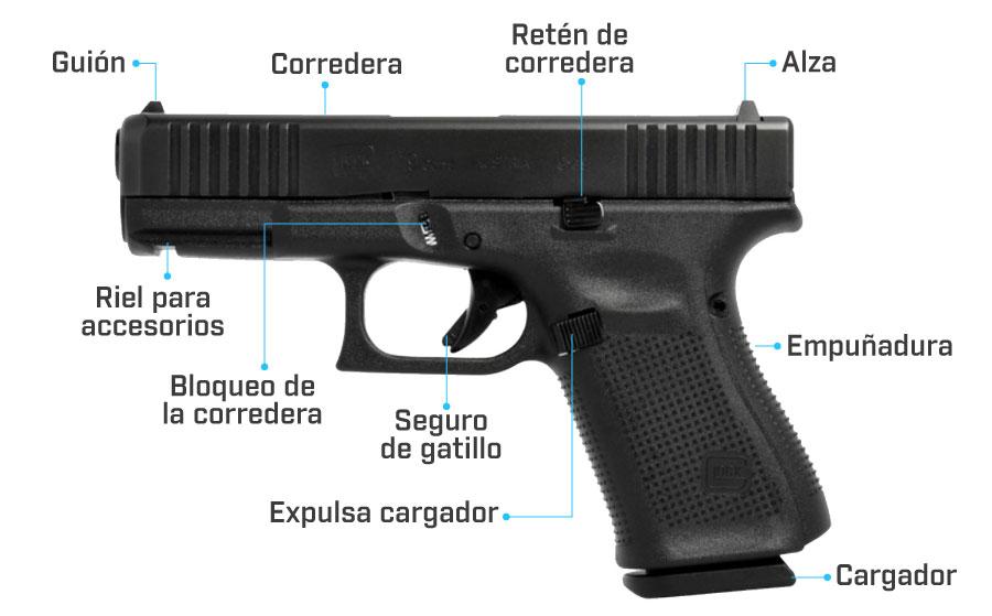 partes de la pistola glock 19 generacion 5