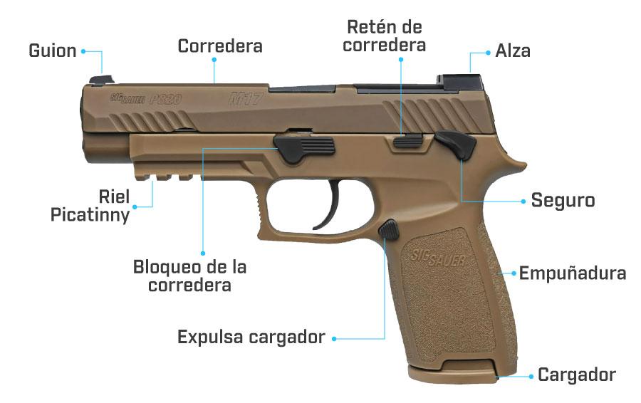 partes de la pistola sig sauer p320 m17 ms